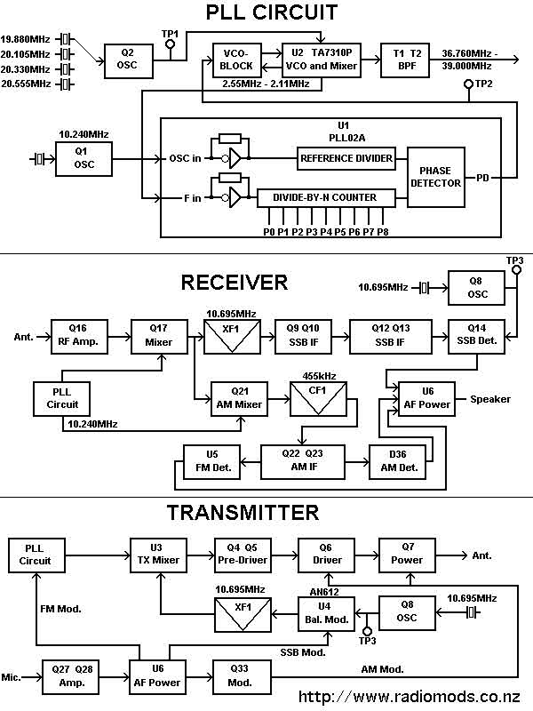 the defpom cb and ham circuit diagram page rh radiomods co nz Schematic Wiring Diagram Schematic Diagram Example