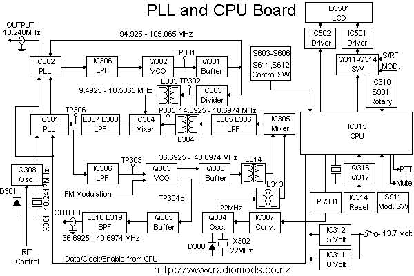 The defpom cb and ham circuit diagram page go to the president lincoln cpu pcb block diagram ccuart Images