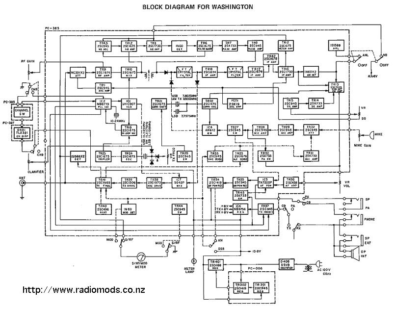 washingtonbd Uniden Grant Cb Radio Mic Wiring Diagrams on cobra power mic wiring diagram, uniden washington mic wiring diagram, 3-pin mic wiring diagram,